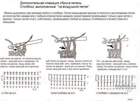 Вязанное крючком пальто. Работа Евгении Руденко вязание и схемы вязания