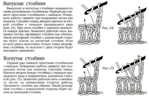Чтобы связать косы и жгуты крючком, нудно научиться различать рельефные столбики с накидом: выпуклые и вогнутые