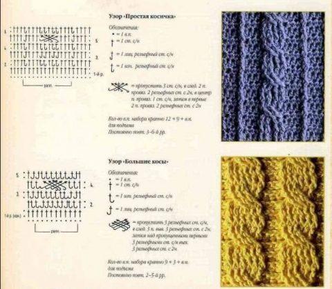 схемы вязания кос и жгутов крючком