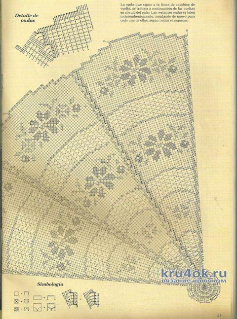 Скатерть крючком Цветочное очарование. Работа Людмилы Петровой вязание и схемы вязания
