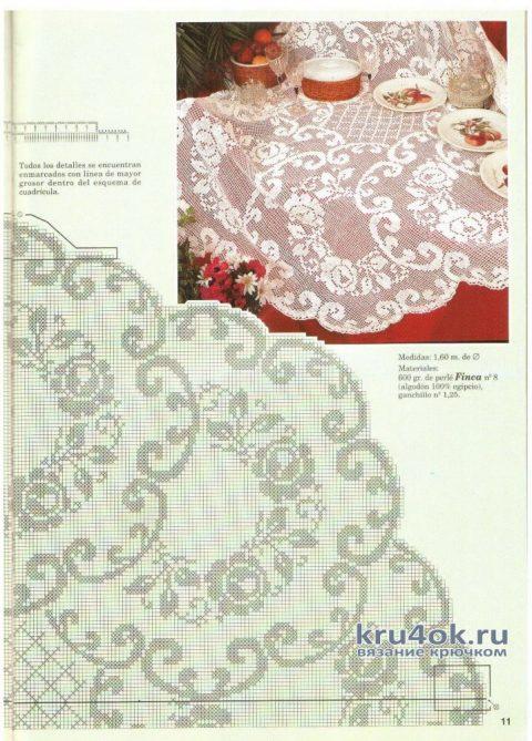 Скатерть крючком Вальс цветов. Работа Людмилы Петровой вязание и схемы вязания