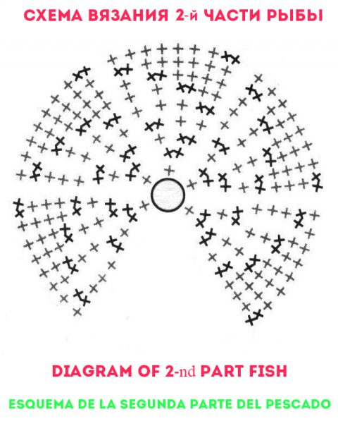 Схема вязания крючком второй части рыбы - конусообразной