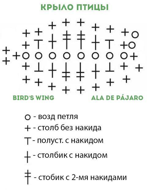КЛАССНАЯ новогодняя игрушка крючком - вязаная птица