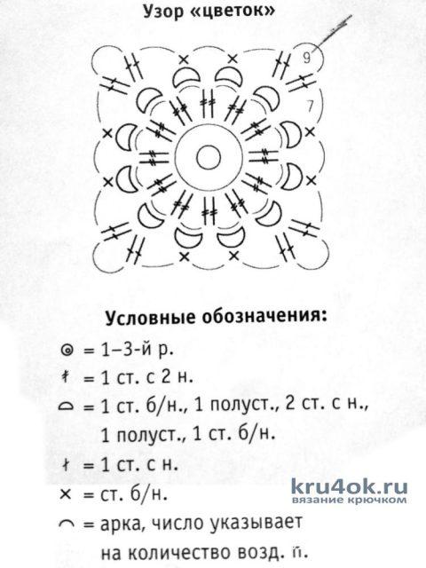 Пончо крючком из мотивов. Работа Маргариты Шопхоловой вязание и схемы вязания