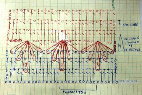 Яркий плед крючком. Работа Николая Мошкина вязание и схемы вязания
