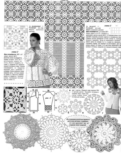 Схемы вязаных женских кофточек