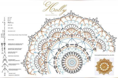 Схема вязания красивой салфетки крючком