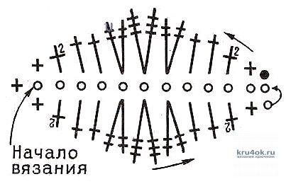 Купальник в технике ирландского кружева. Работа Натальи Круминьш Романович вязание и схемы вязания