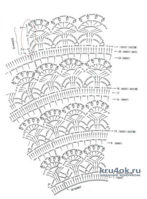 Платье для девочки крючком. Работа Ирины Промашковой вязание и схемы вязания