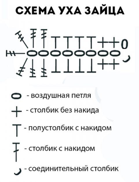 схема вязания уха зайчика амигуруми