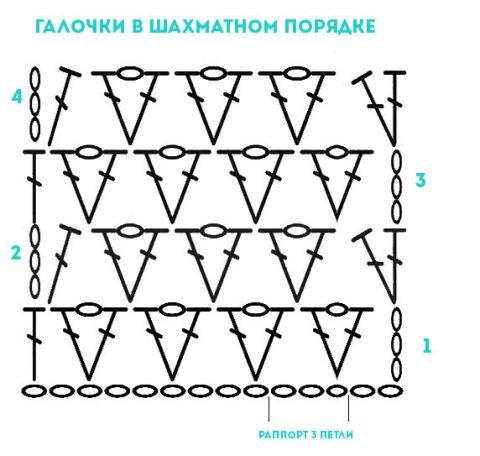 Узор Галочки в шахматном порядке