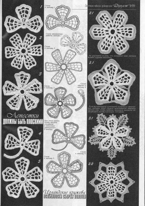Схемы вязания платья в технике ирландское кружево крючком