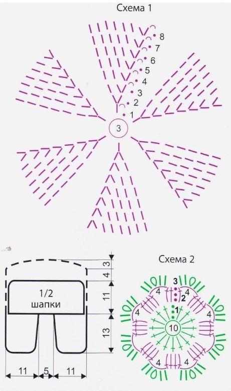 Схемы вязания шапки ушанки