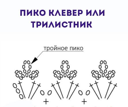 Условные обозначения пико трилистник: