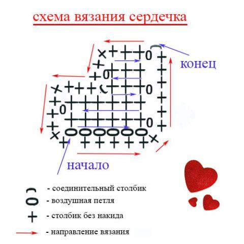 Схема вязания маленького объемного сердца крючком
