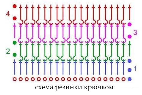 схема вязания манишки для мужчины крючком