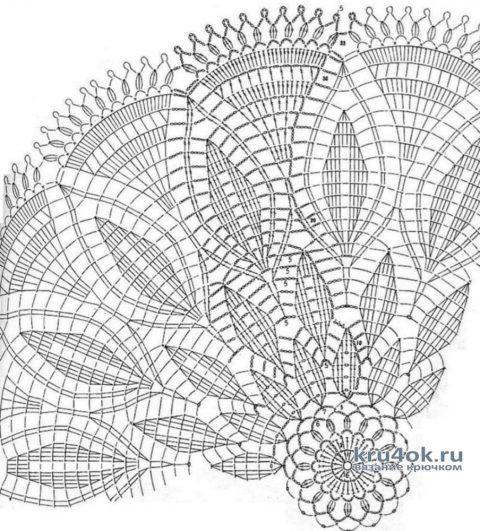 Круглая ажурная салфетка крючком. Работа Кузьминовой Татьяны вязание и схемы вязания