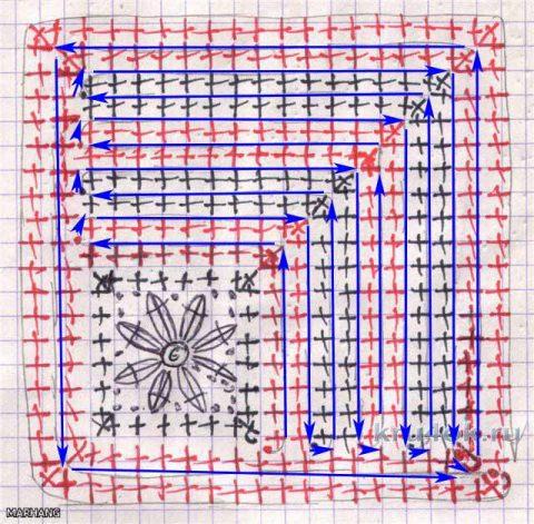 Схема вязания бабушкина квадрата крючком от угла