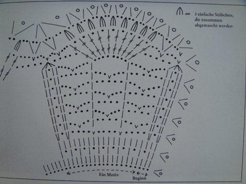 воротничок крючком схема