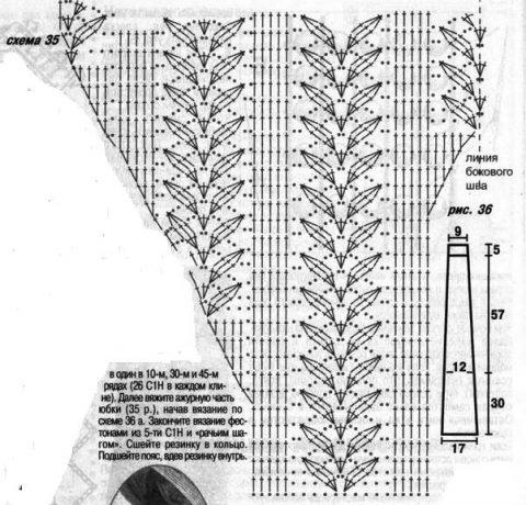 Схемы вязания костюма крючком