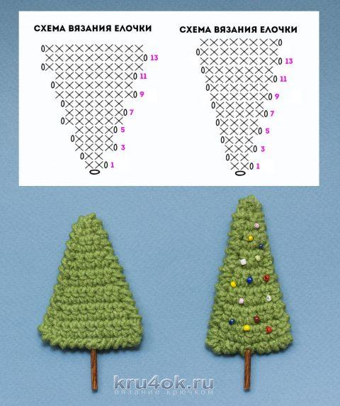 Схема вязания елки крючком