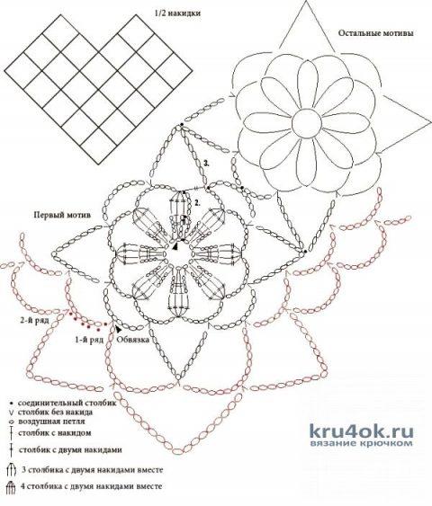 Ажурная накидка - пончо крючком. Работа Надежды Борисовой вязание и схемы вязания