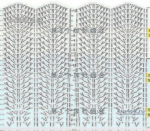 Юбка, кофта и безрукавка крючком из Yarnart Flowers. Работа Елены вязание и схемы вязания
