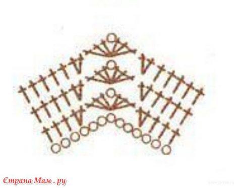Женская кофта крючком 58-60 размера 5