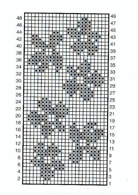 Схема узора для вязания платья