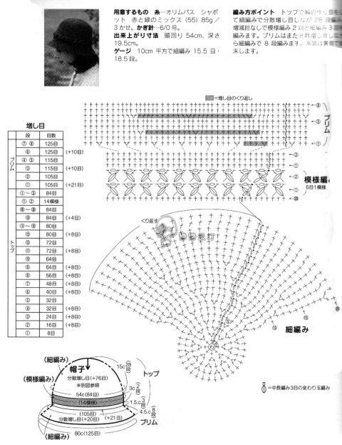 Схема вязания теплой шляпы крючком