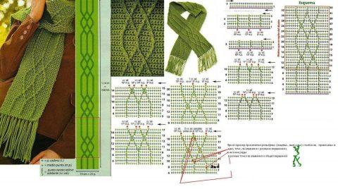 схема шарфа