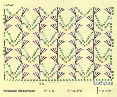 Эффектная кофточка, связанная крючком цветочным узором. Работа Светланы вязание и схемы вязания