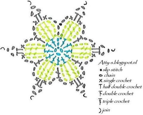 Шарф крючком из цветочных мотивов
