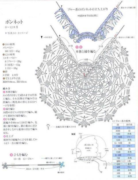 Схема вязания ажурного чепчика для новорожденного крючком