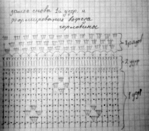 Схема вязания узора для комбинезона
